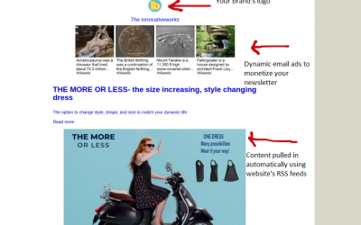 Automate and Monetize Email Newsletter